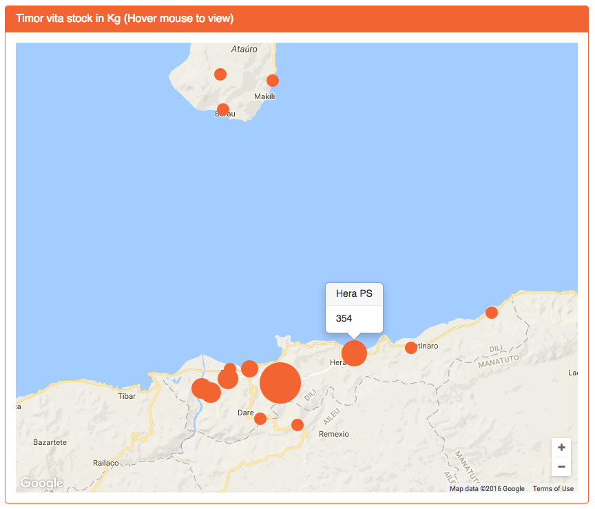 A map of stock of Nutritional supplements at health facilities in Timor Leste